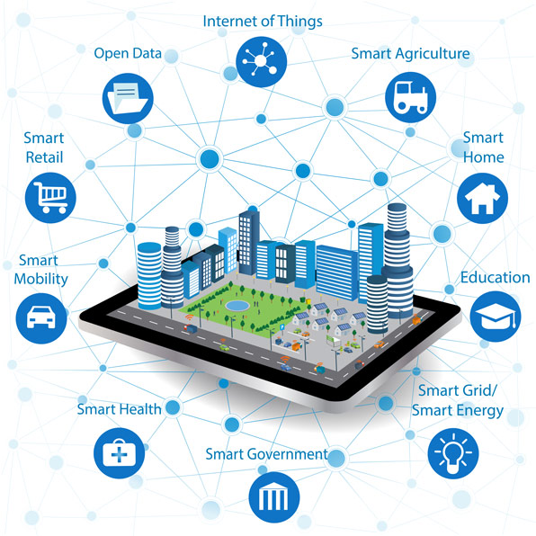Smart Buildings by ssm euromicron